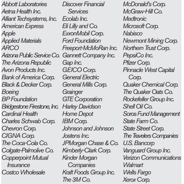 partial list of companies that gift match